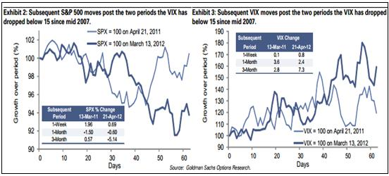VIX and_More
