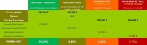 rendement-immeuble-10pourcents-bilan5-300x93
