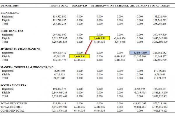 HSBC to JPM 0