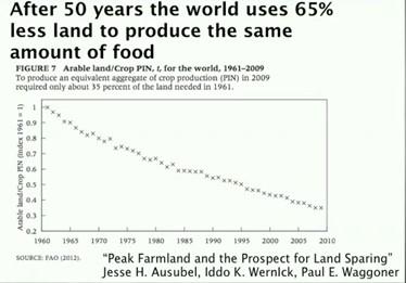 food-footprint