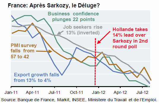 france-situation-in-one-chart
