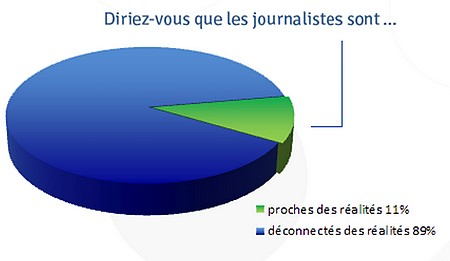 ojim-journalistes-ralit