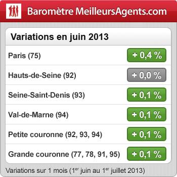 widget barometre ma.com 1er juillet 2013