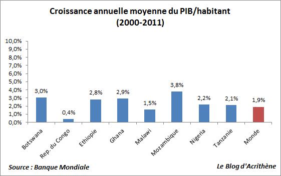 afrique2