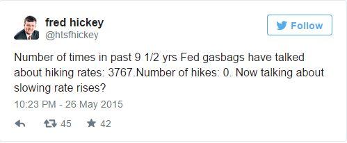 Fed-verbiage