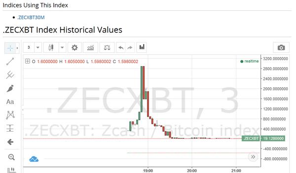 zecbtc 28 oct 2016 en 3m-600