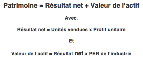 equation voie rapide