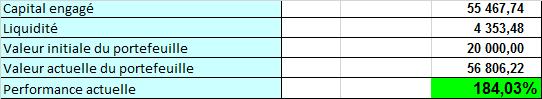 performancePtfSmallcaps au 07092016