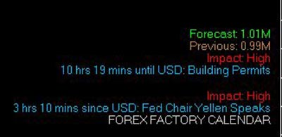 FFCAL 1 USD