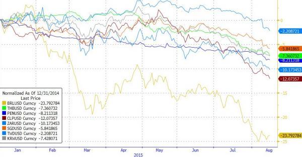 8 pays asiatiques sur 9 dans la déflation
