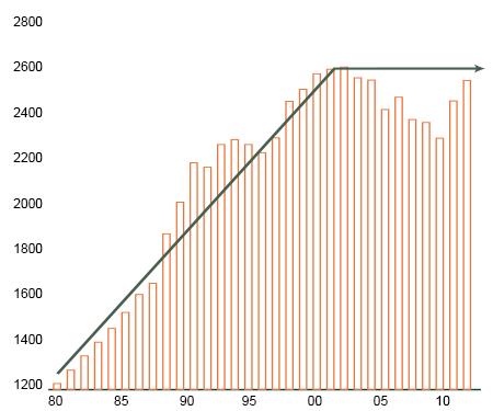 graph01 1