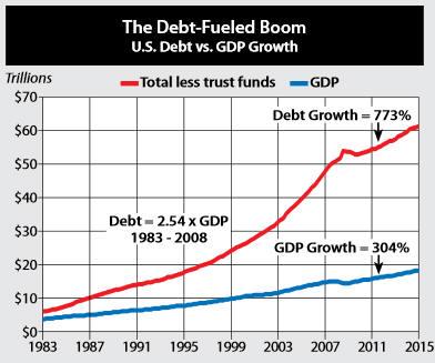 manipulation dettes PIB
