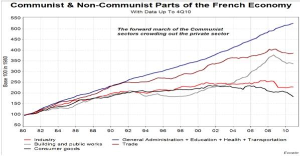 france-pays-communiste