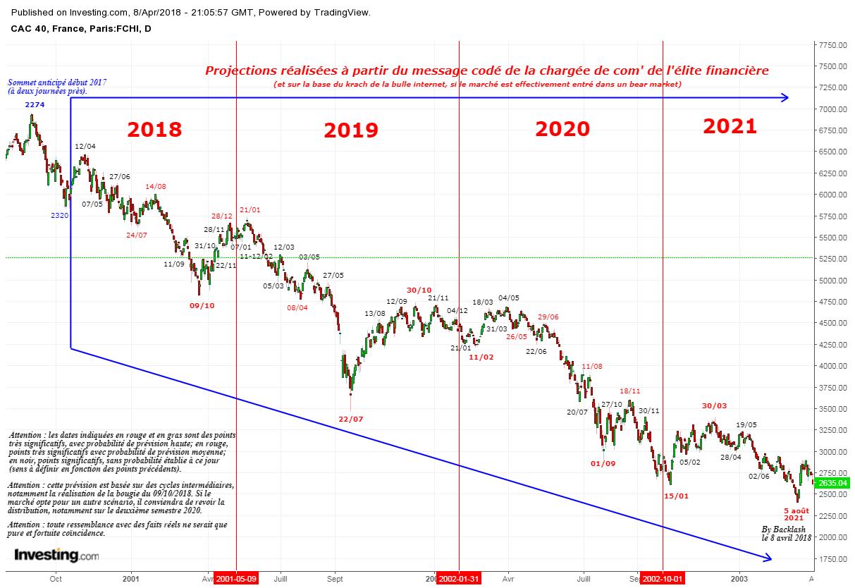 bulle 3 prévisions public
