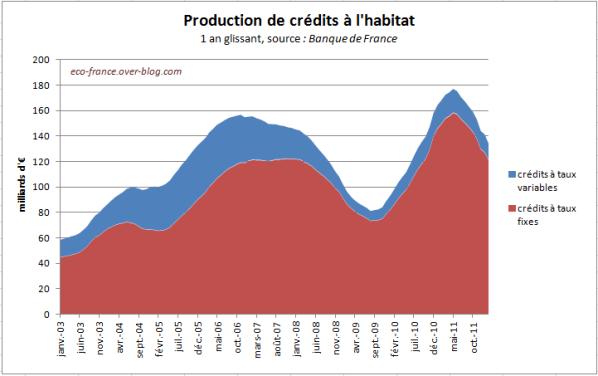 creditHabitat-production-fev12.PNG