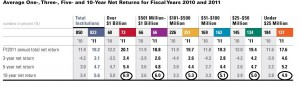return 300x87 Les 91% de hedge funds à éviter