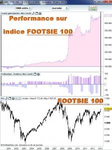 Footsie copie