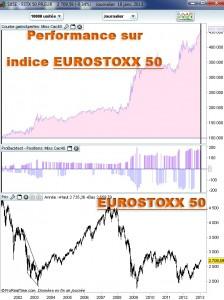 eurostox50 copie