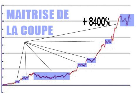 devenir_trader_sylvain_duport_millionaire copie