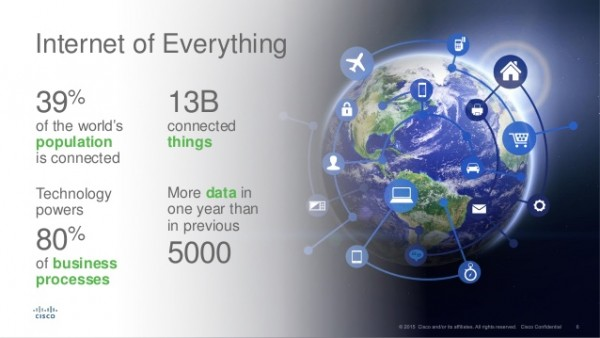 the-internet-of-things-what-does-it-take-to-make-the-internet-of-everything-real-6-638