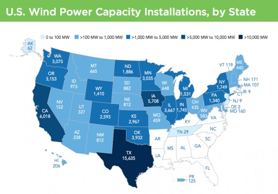US-States-wind-capacities