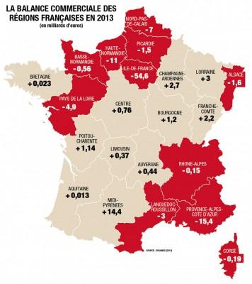 Balances regions France