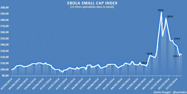 Ebola Index 031114