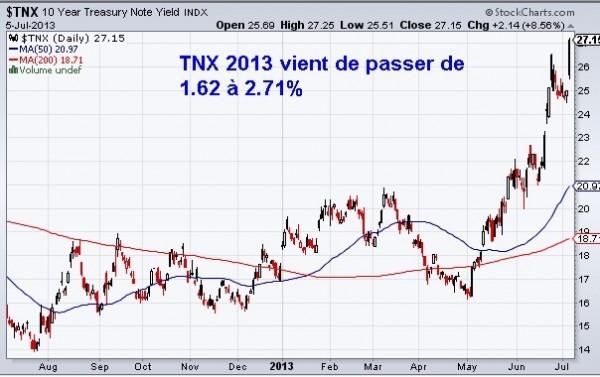2013 TNX