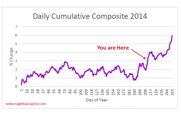 10-30-2014-cum-comp