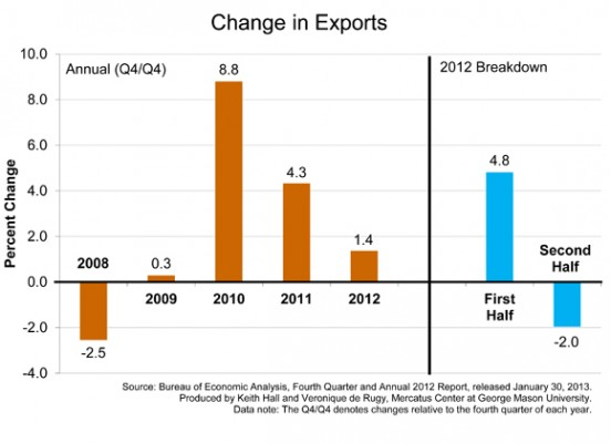 exports-5-580