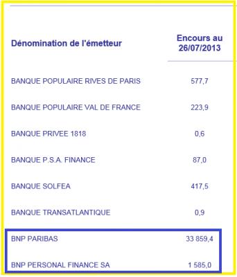 2013.07.31.5.bnpbdfencours