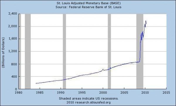 base money supply