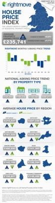 HPI Infographic_FEB_131