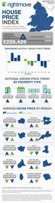 HPI Infographic_JAN_13