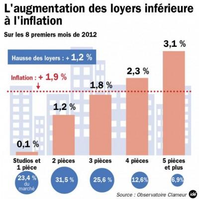 immobilier l_augmentation_des_15701_hd