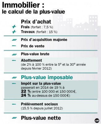 immobilier nouvelle_taxe_sur_17055_hd