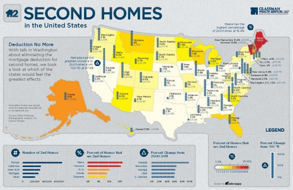 second-houses-infographic-121