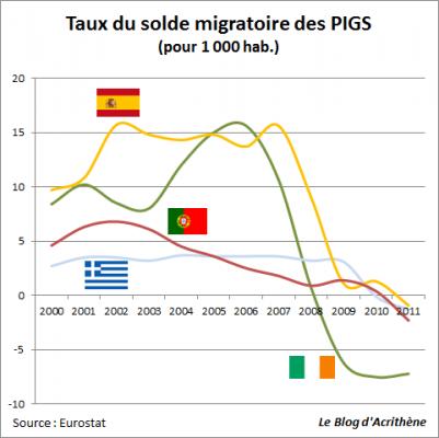 pigs-migration