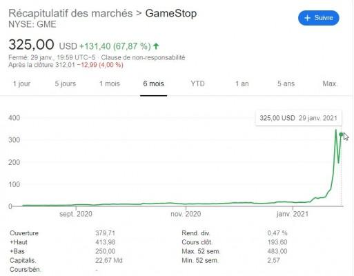Gamestop-stock