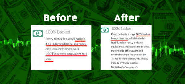 Tether-Before-After