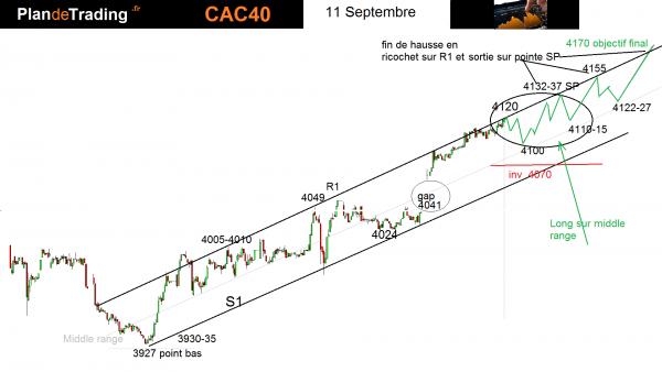 graphe1 110920130851