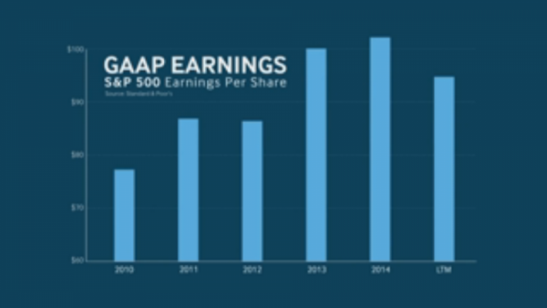 earnings-arent-really-growing