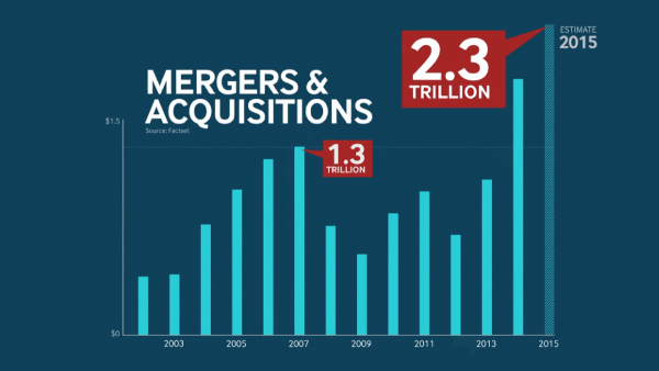 fuel-a-boom-in-mergers-and-acquisitions