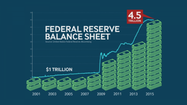 the-feds-balance-sheet-has-mushroomed-this-is-money-that-has-flooded-the-markets