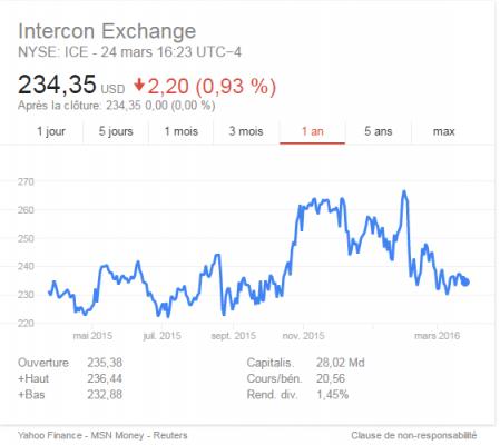 Intercon Exchange