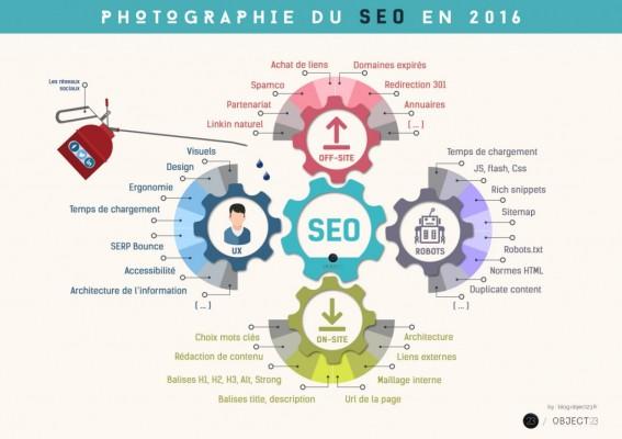 SEO-infographie
