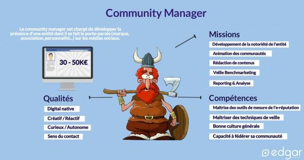 communitymanager-2