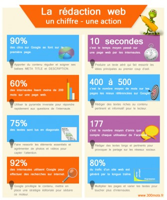 infographie-redaction2