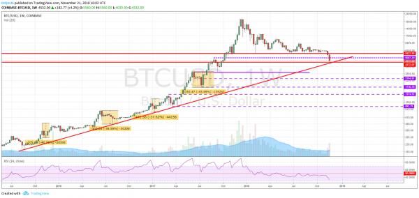 btc-trend-initial