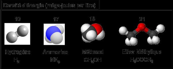 carburants-de-synthc3a8se